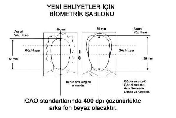 biyometrik vesikalık şablonu