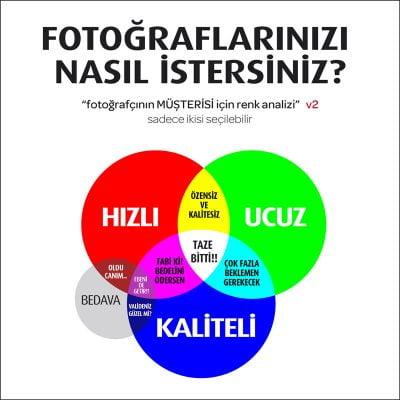 Fotoğraflarınızı nasıl istersiniz? Temel analiz V2