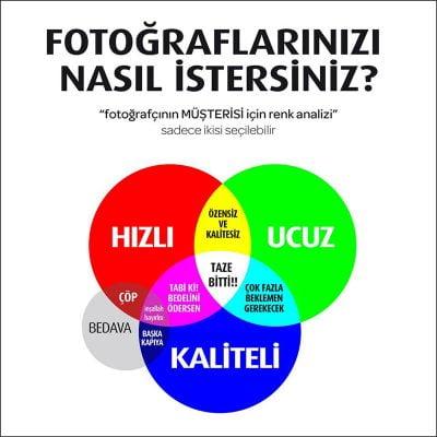 FotoğraflarınıFotoğraflarınızı nasıl istersiniz? Temel analiz