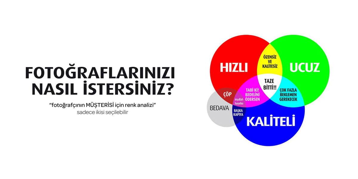 Reklam Sektöründe Fotoğrafın Yeri Nedir ? • Fotoğraf Dergisi, Mayıs 2006 | Mustafa Turgut